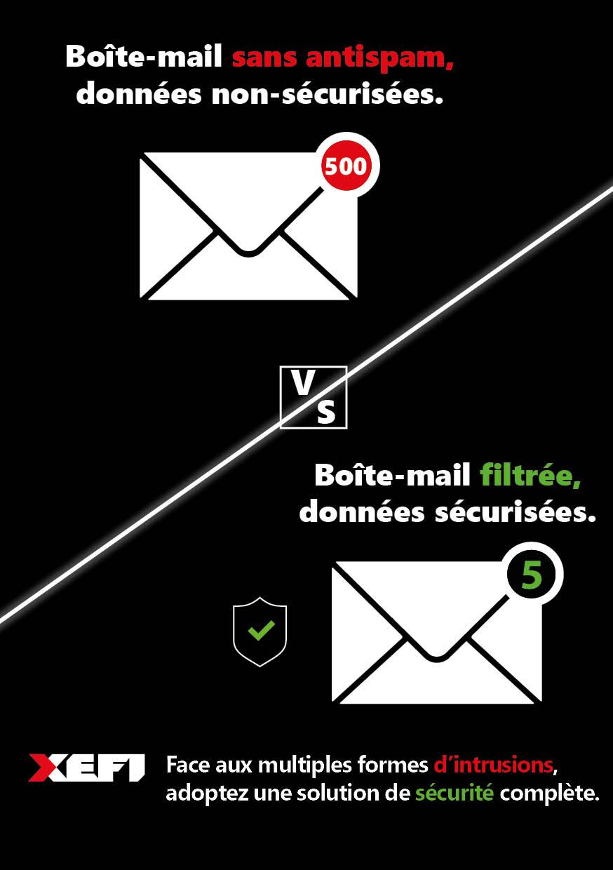 Campagne de sensibilisation mails3